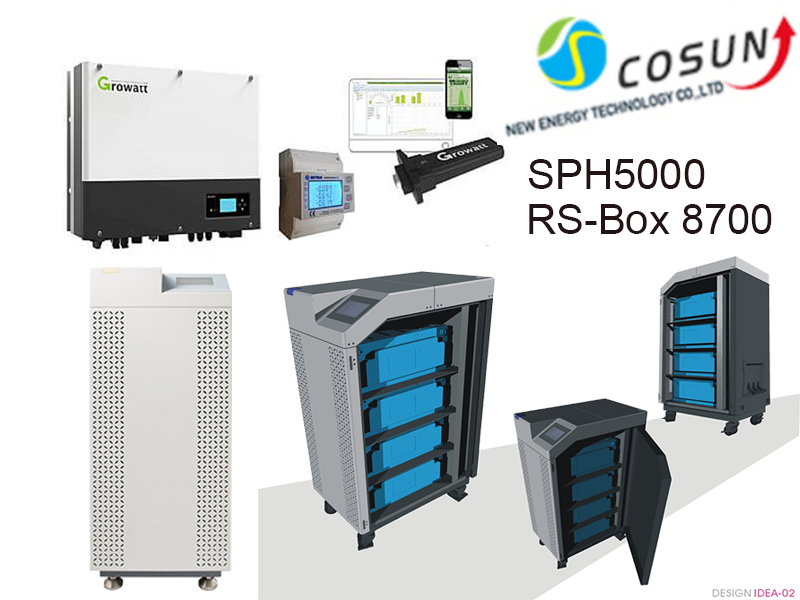 RS-Box 8700 and Growatt Solar Power Power Storage System SPH5000 Featured Image