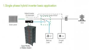 Cosun SUNCUBE-5 Full Rack Energy Storage Battery System 25.6kWh