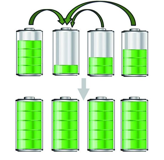 主动均衡电池充电