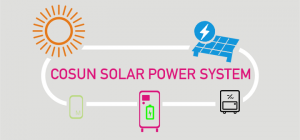 Cosun Solar Power System background